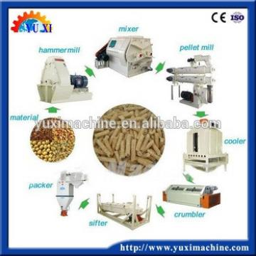 For fresh buyer mini output automatically production line of pet food pellet machine/high profit business animal feed machine